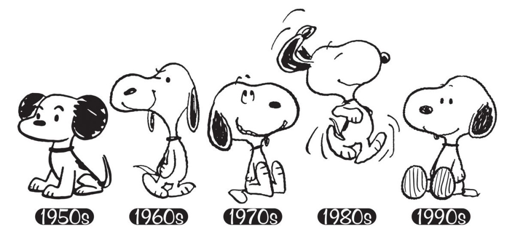 wp-contentuploads201508Snoopy-Evolution-1.jpgfit-in__1200x9600
